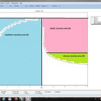 Cutometer® parameter